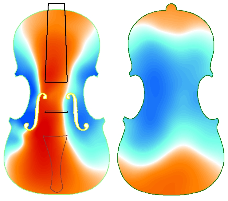 Operational Displacement shape, 488,37 Hz, Violin, Francesco Piasentini. George Stoppani Software.